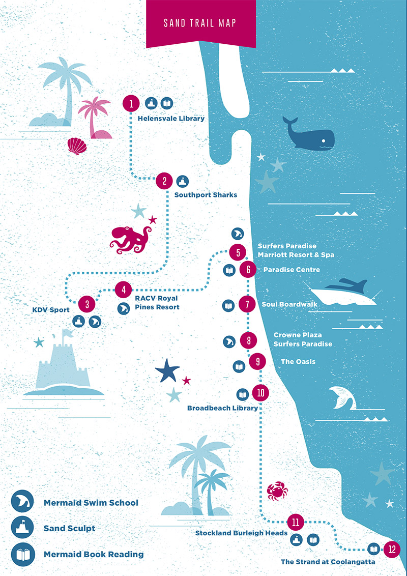 Sand Safari Sand Trail Map Southport Sharks